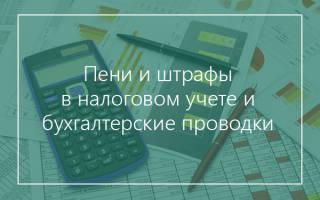 Налогообложение штрафов по хозяйственным договорам