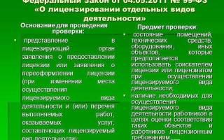 Лицензия на реализацию табачной продукции