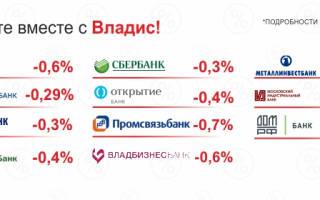 Самый выгодный ипотечный кредит в каком банке
