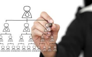 Понятие обособленного подразделения для целей налогообложения