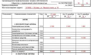 Промежуточный баланс при ликвидации ООО образец 2017