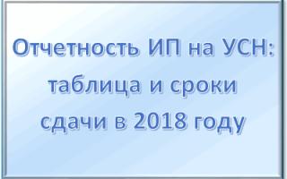 Налоговая отчетность для ИП в 2018 году